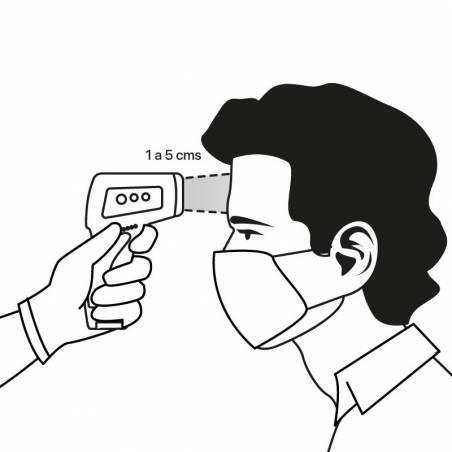 Dibujo orientativo de la toma correcta de temperatura corporal con el TERMÓMETRO DIGITAL INFRARROJOS.