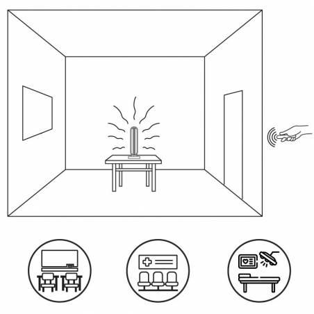 Dibujo indicativo de aplicación de la lámpara de sobremesa CLINIC UV, en salas de espera, aulas, quirófanos, talleres, etc.