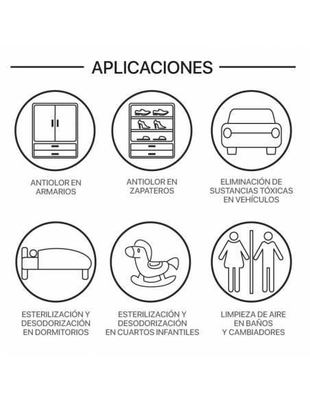 Aplicaciones en las que se puede usar la máquina de generación de ozono, SANIT.